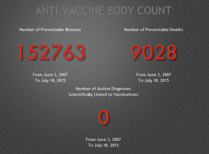 science, health, satire, vaccines.